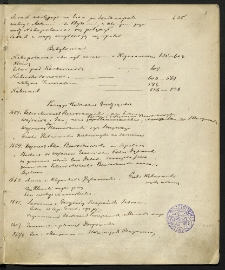 Teki Wojciecha Kętrzyńskiego, T. XI, zeszyt c
